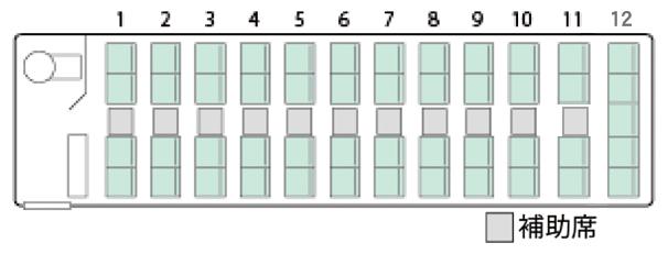 6666座席表